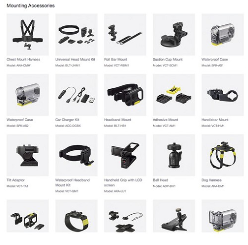 Sony Action Cam Accessories image